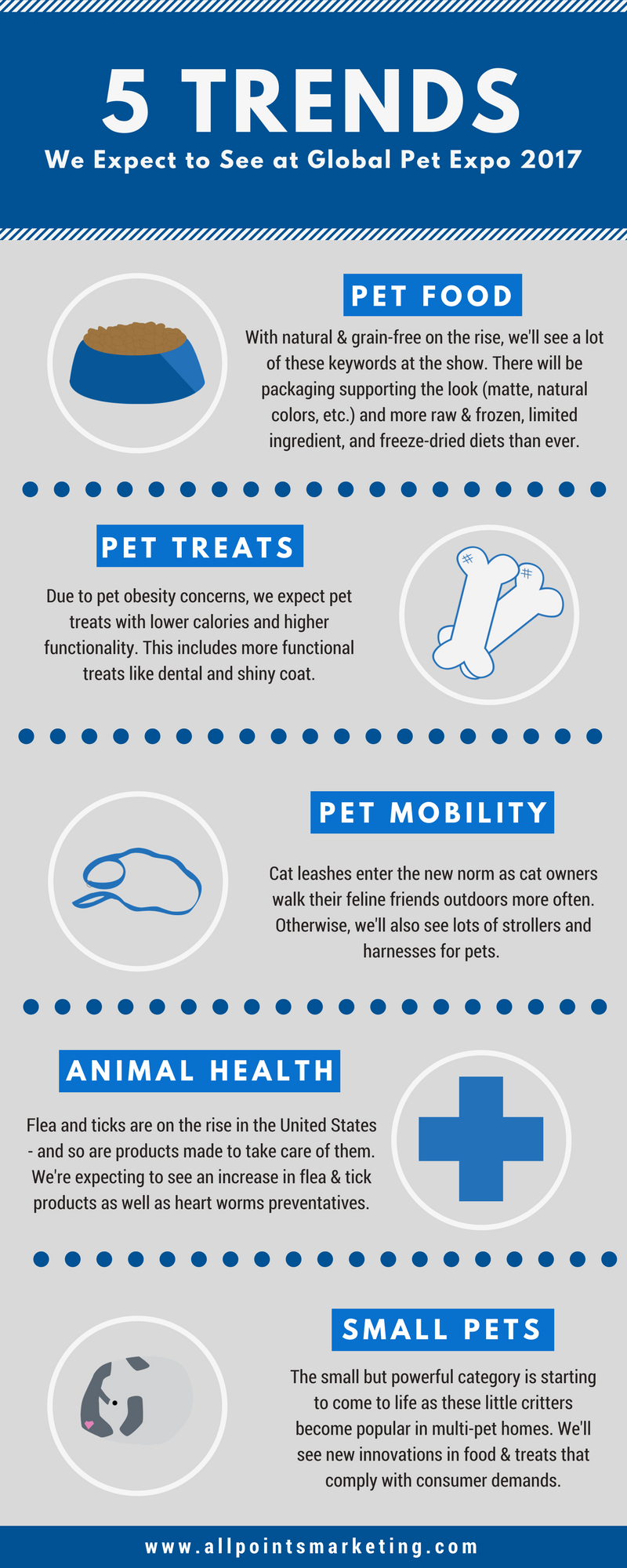 5-trends-global-pet-expo-2017-infographic.png