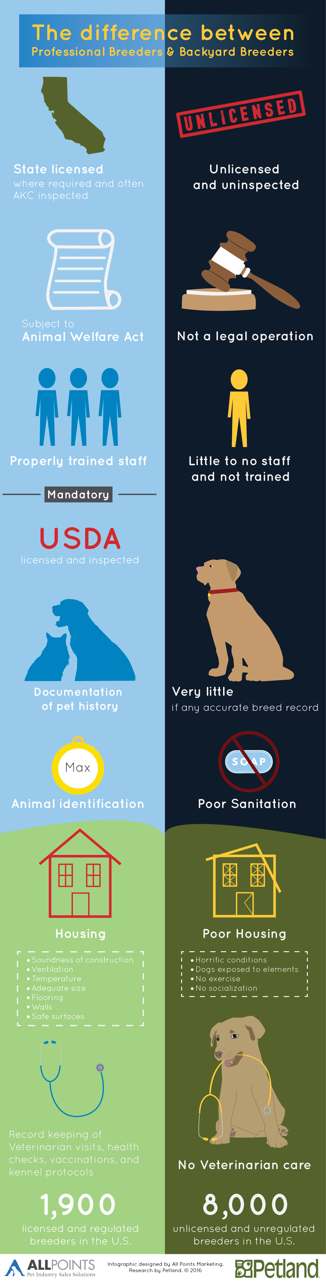 Breeders_Comparison_Infographic.png