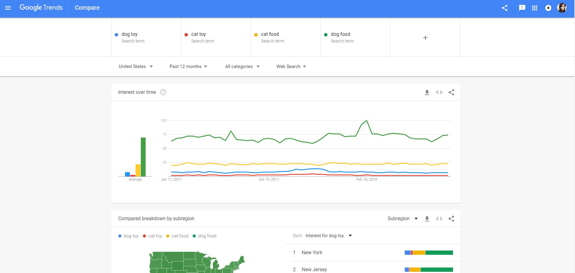 apm-google-trends-1