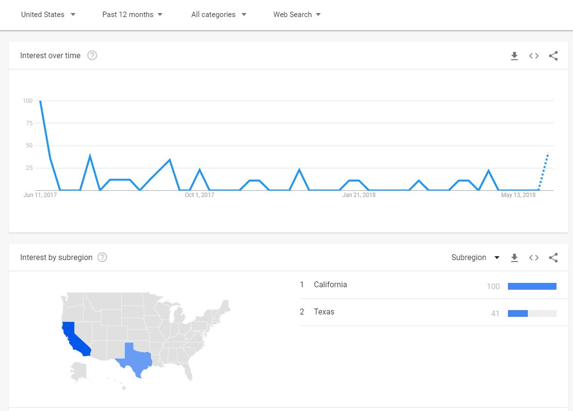 apm-google-trends-3